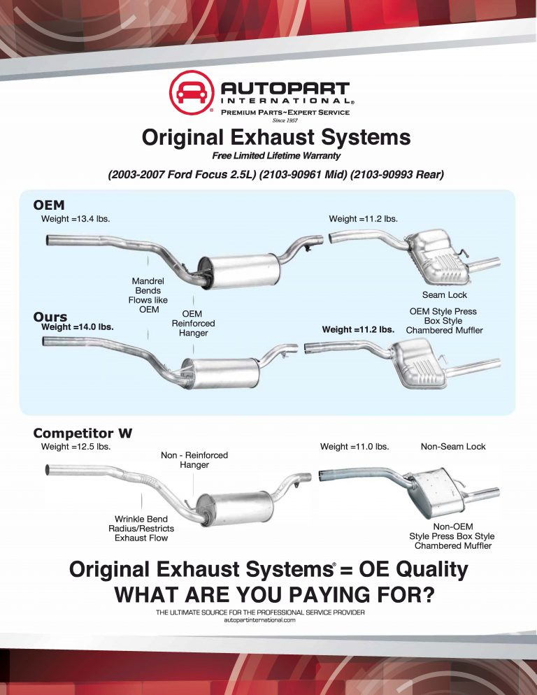 Exhaust – Autopart International